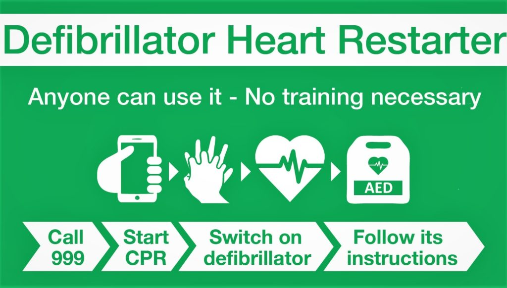 How to use your community defibrillators